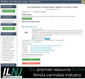 Top 100 Medical Cannabis Blogs