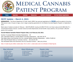 February Medical totals