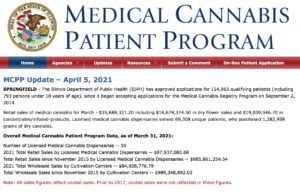 Medical Cannabis Patient Program