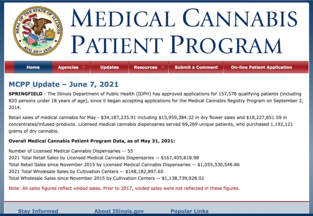 May medical cannabis sales