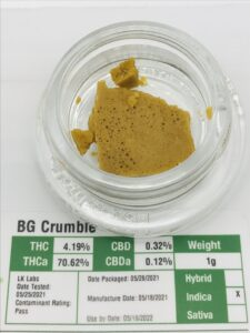 Clemonade Crumble by Bedford Grow