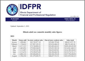 August recreational cannabis sales